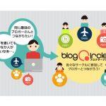 ブログサークルに登録しました|ブロガーのためのSNSです